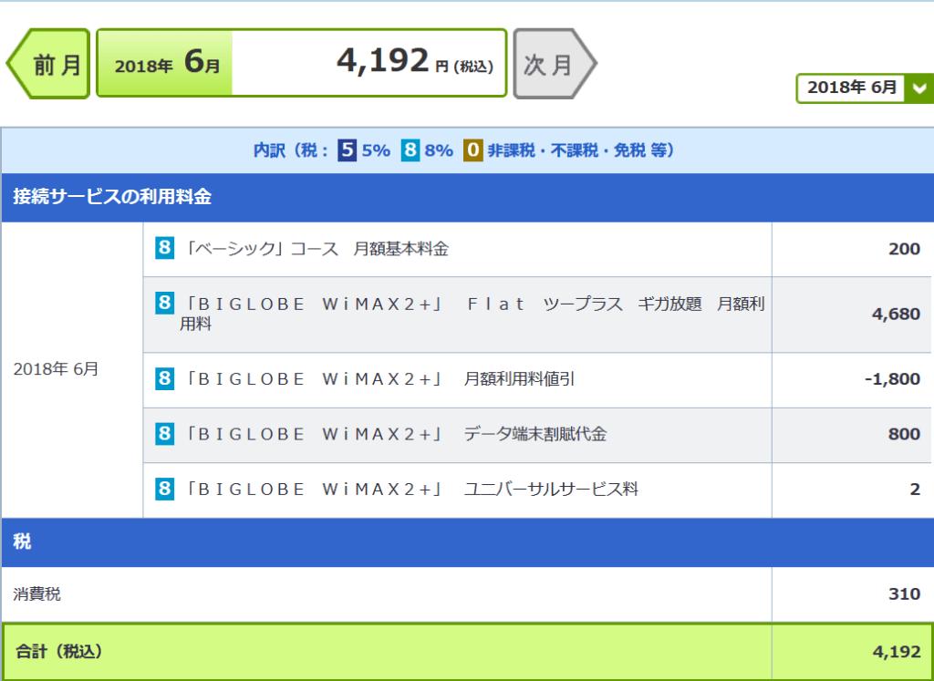 ビッグローブWiMAX月額内訳