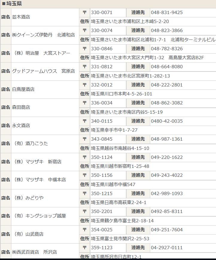 獺祭販売店(埼玉)